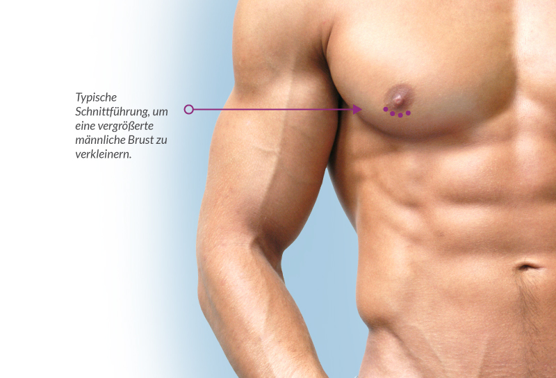 männliche brustwarzen